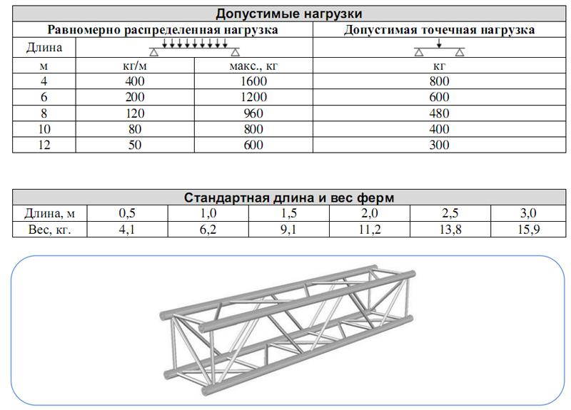 Фермы алюминиевые квадратного сечения АЛ-35К2/К3